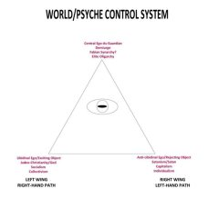 World-Psyche-Control-System(small)